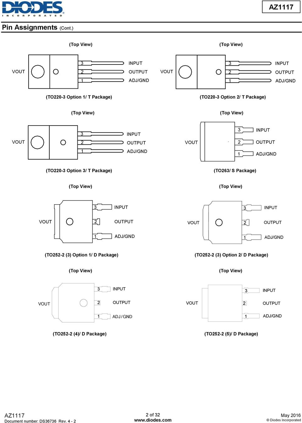 (Top View) (Top View) 3 INPUT 3 INPUT VOUT 2 OUTPUT VOUT 2 OUTPUT 1 ADJ/GND 1 ADJ/GND (TO220-3 Option 3/ T Package) (TO263/ S Package) (Top View) (Top