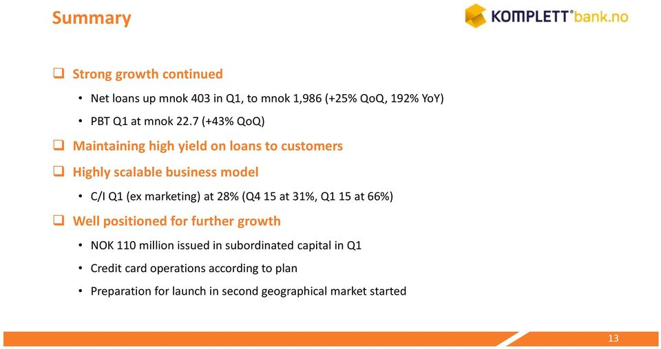28% (Q4 15 at 31%, Q1 15 at 66%) Well positioned for further growth NOK 110 million issued in subordinated