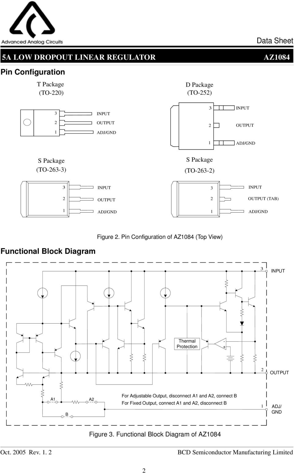 Pin Configuration of (Top View) Functional Block Diagram INPUT Thermal - Protection + 2 OUTPUT A B A2 For