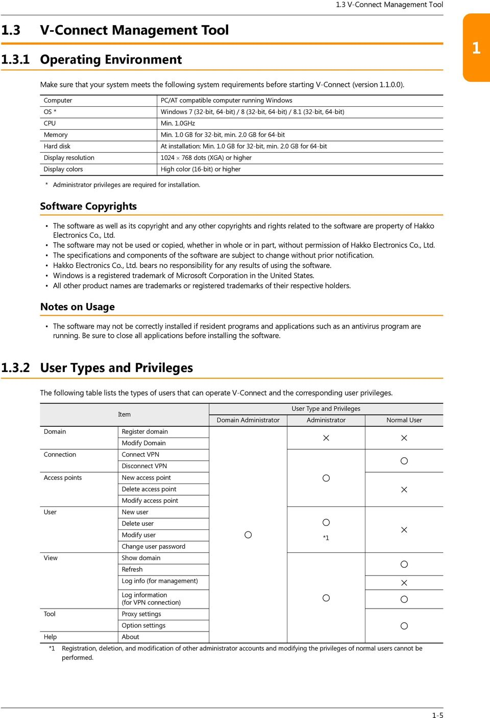 Software Copyrights The software as well as its copyright and any other copyrights and rights related to the software are property of Hakko Electronics Co., Ltd.