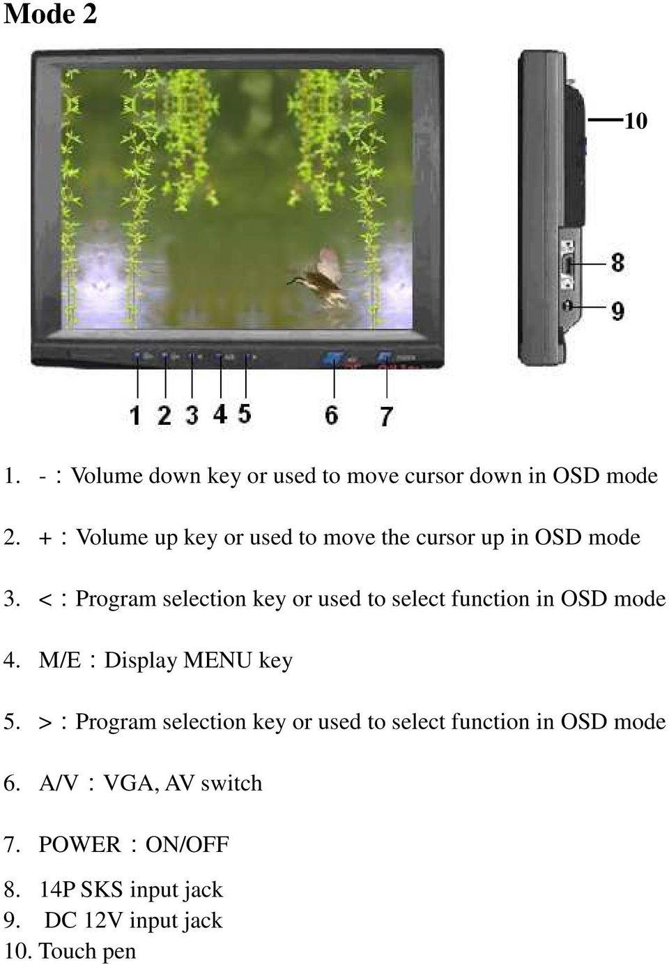 <:Program selection key or used to select function in OSD mode 4. M/E:Display MENU key 5.