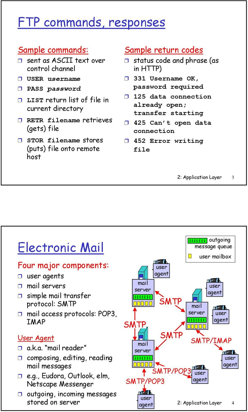 open data connection 452 Error writing file 2: Application Layer 3 Electronic Mail Four major components: s s simple transfer protocol: SMTP access protocols: POP3, IMAP User Agent a.k.a. reader composing, editing, reading messages e.