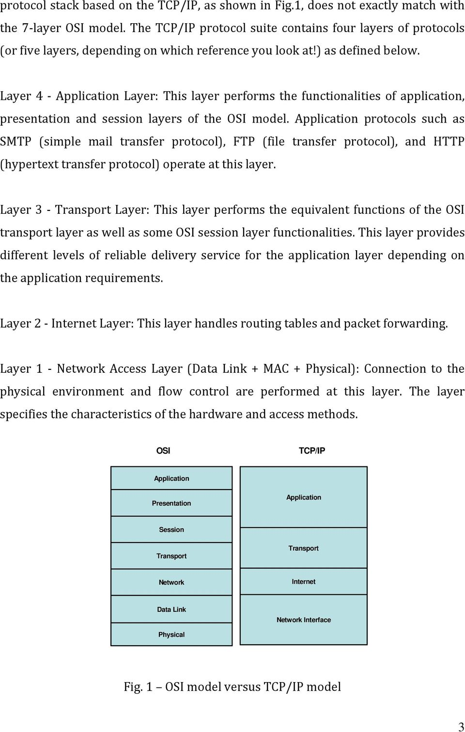 Layer 4 Application Layer: This layer performs the functionalities of application, presentation and session layers of the OSI model.