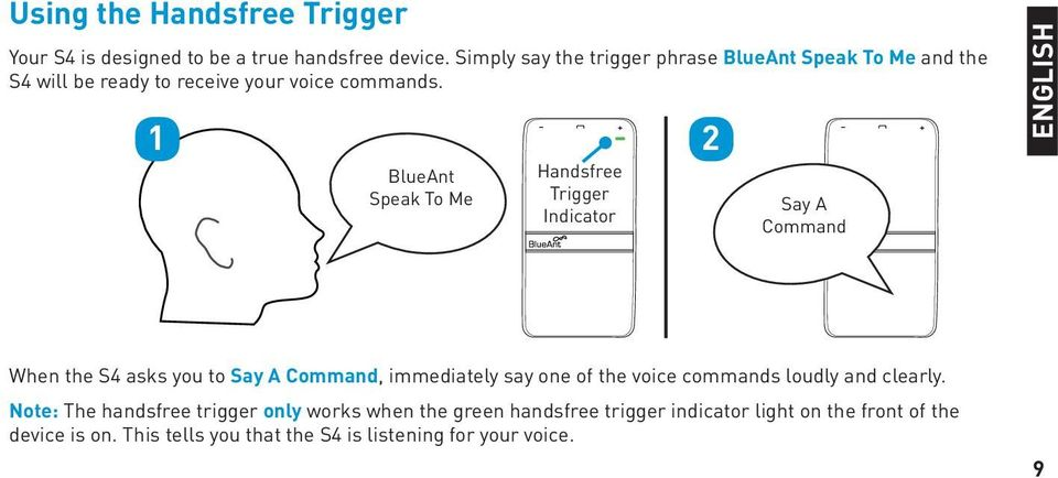 1 2 BlueAnt Speak To Me Handsfree Trigger Indicator Say A Command ENGLISH When the S4 asks you to Say A Command, immediately say one