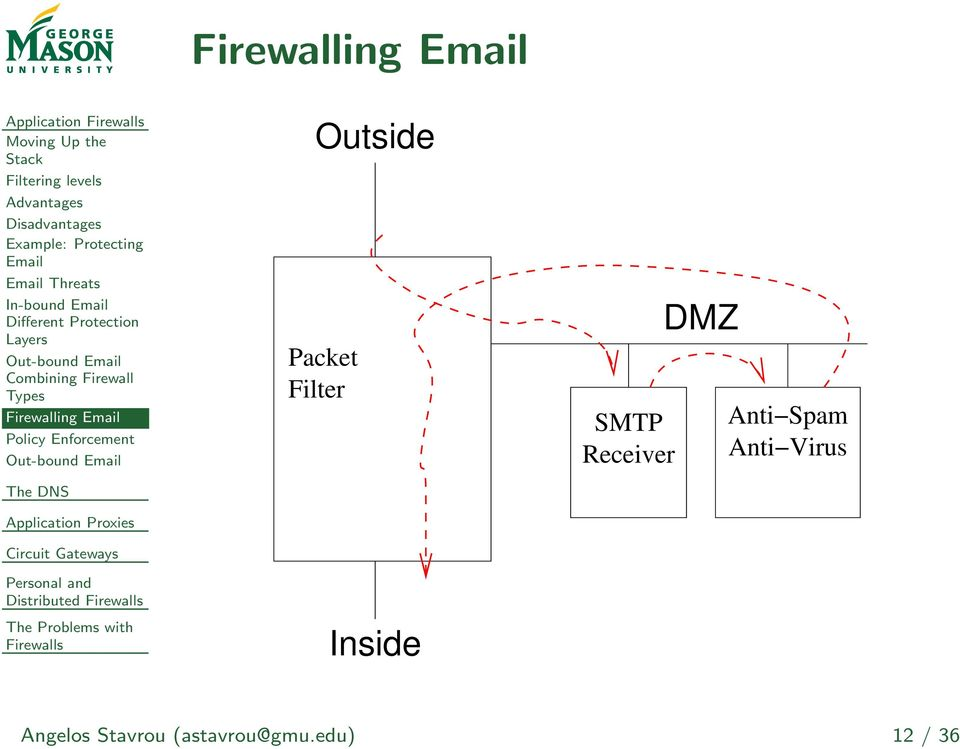 Layers Combining Firewall Types Firewalling Email Policy Enforcement Distributed Outside