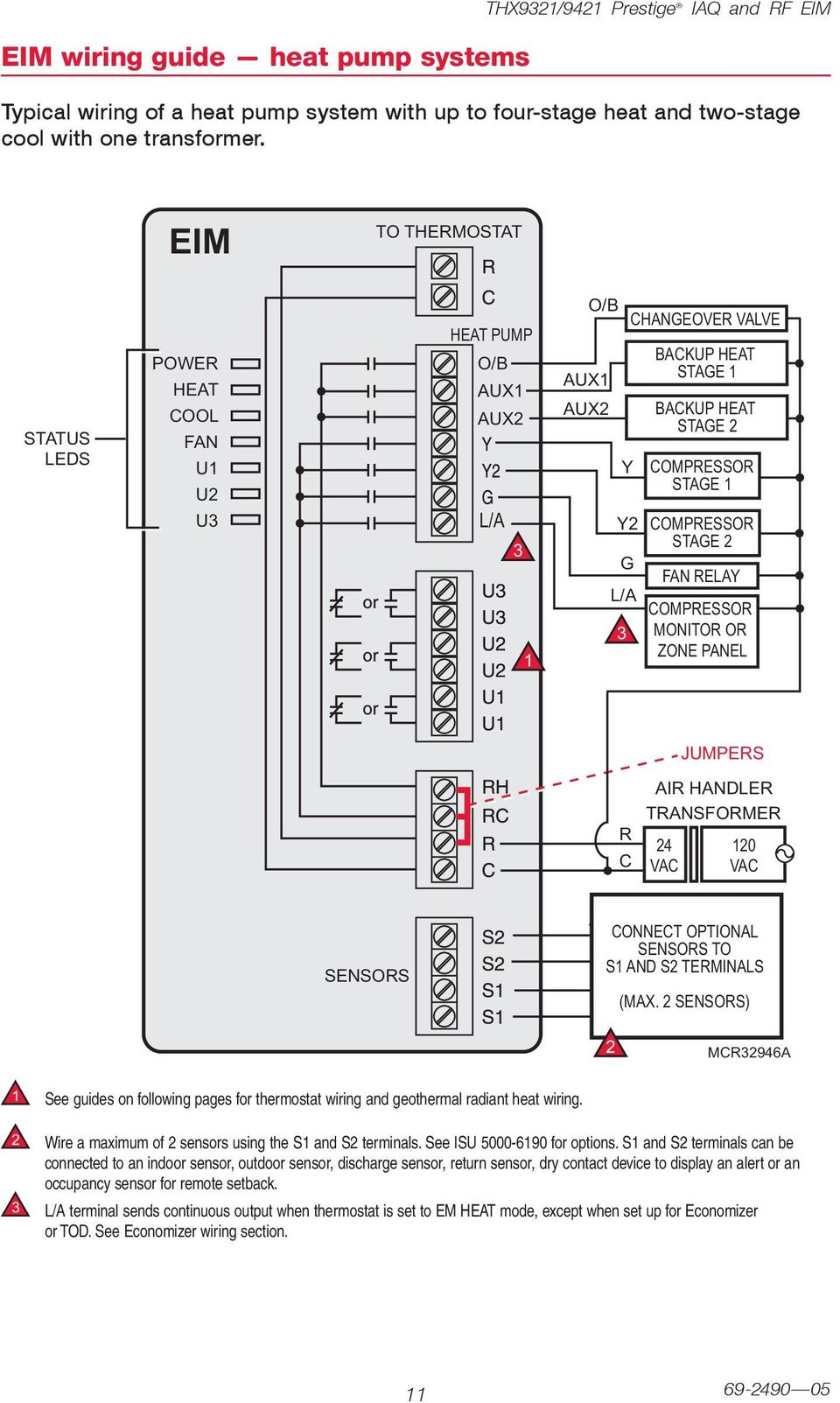 ZONE PANEL JUMPES AI HANDLE TANSFOME 0 SENSOS ONNET OPTIONAL SENSOS TO S AND S TEMINALS (MAX. SENSOS) M946A See guides on following pages for thermostat wiring and geothermal radiant heat wiring.