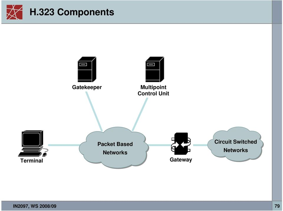 Packet Based Networks Gateway