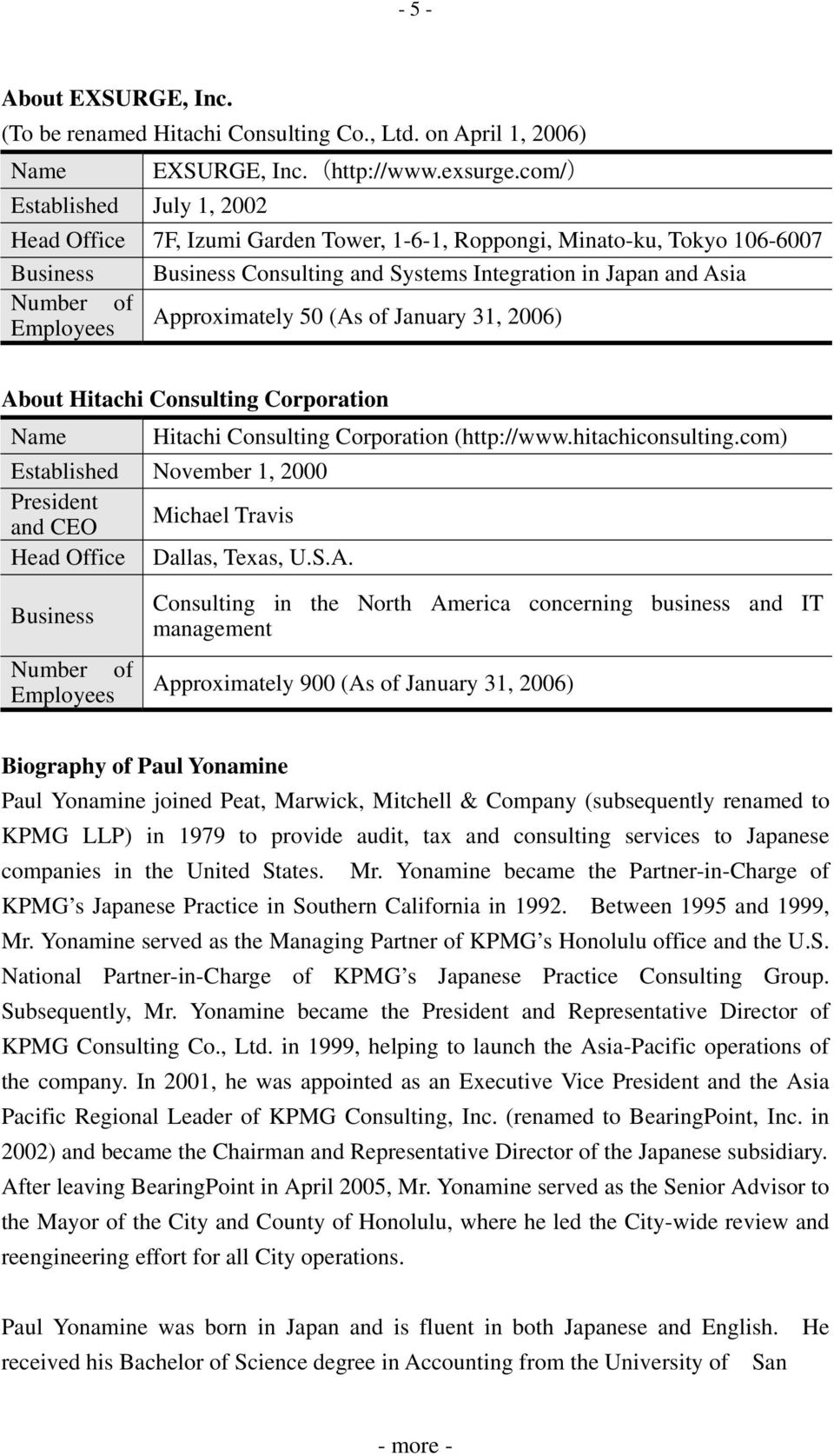 Employees Approximately 50 (As of January 31, 2006) About Hitachi Consulting Corporation Name Hitachi Consulting Corporation (http://www.hitachiconsulting.
