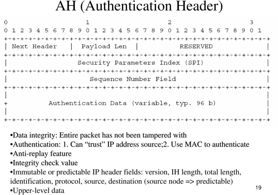Use MAC to authenticate Anti-replay feature Integrity check value Immutable or predictable