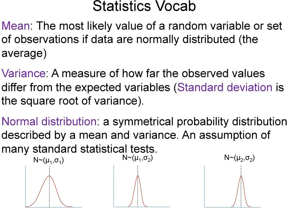 (Standard deviation is the square root of variance).
