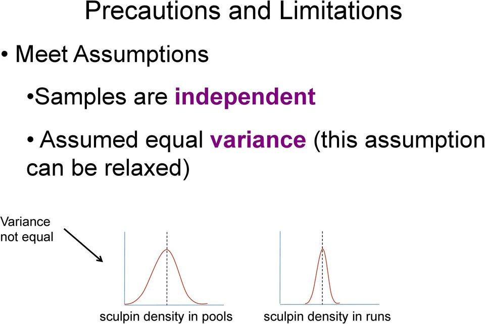 (this assumption can be relaxed) Variance not