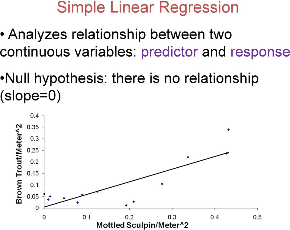variables: predictor and response Null