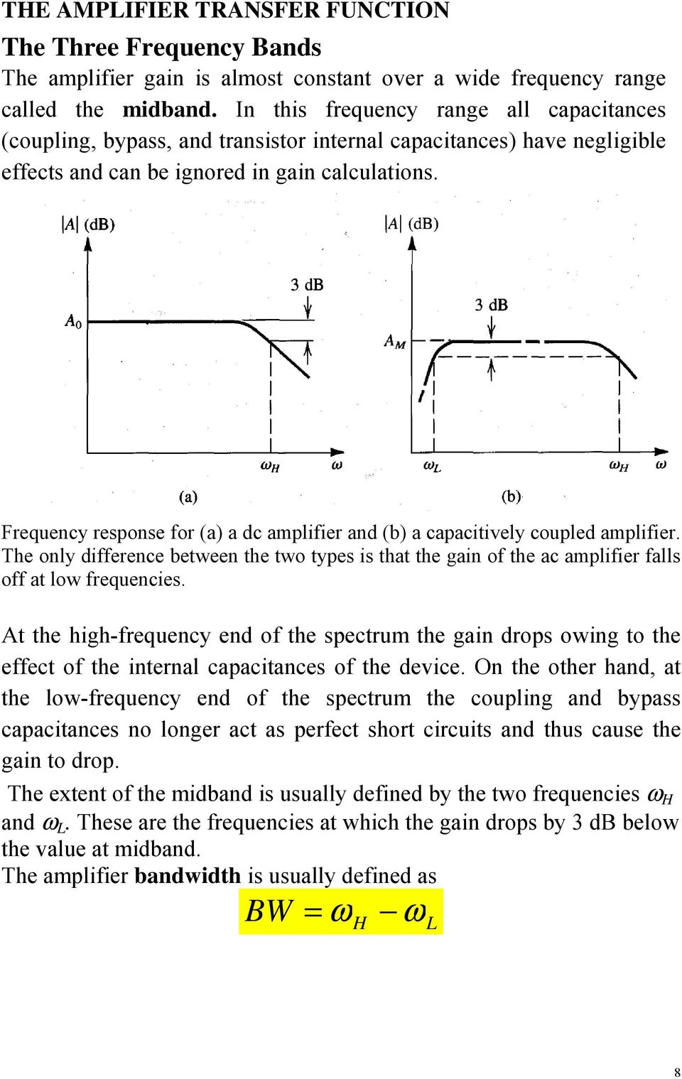 Frequency response for (a) a dc amplifier and (b) a capacitively coupled amplifier. The only difference between the two types is that the gain of the ac amplifier falls off at low frequencies.