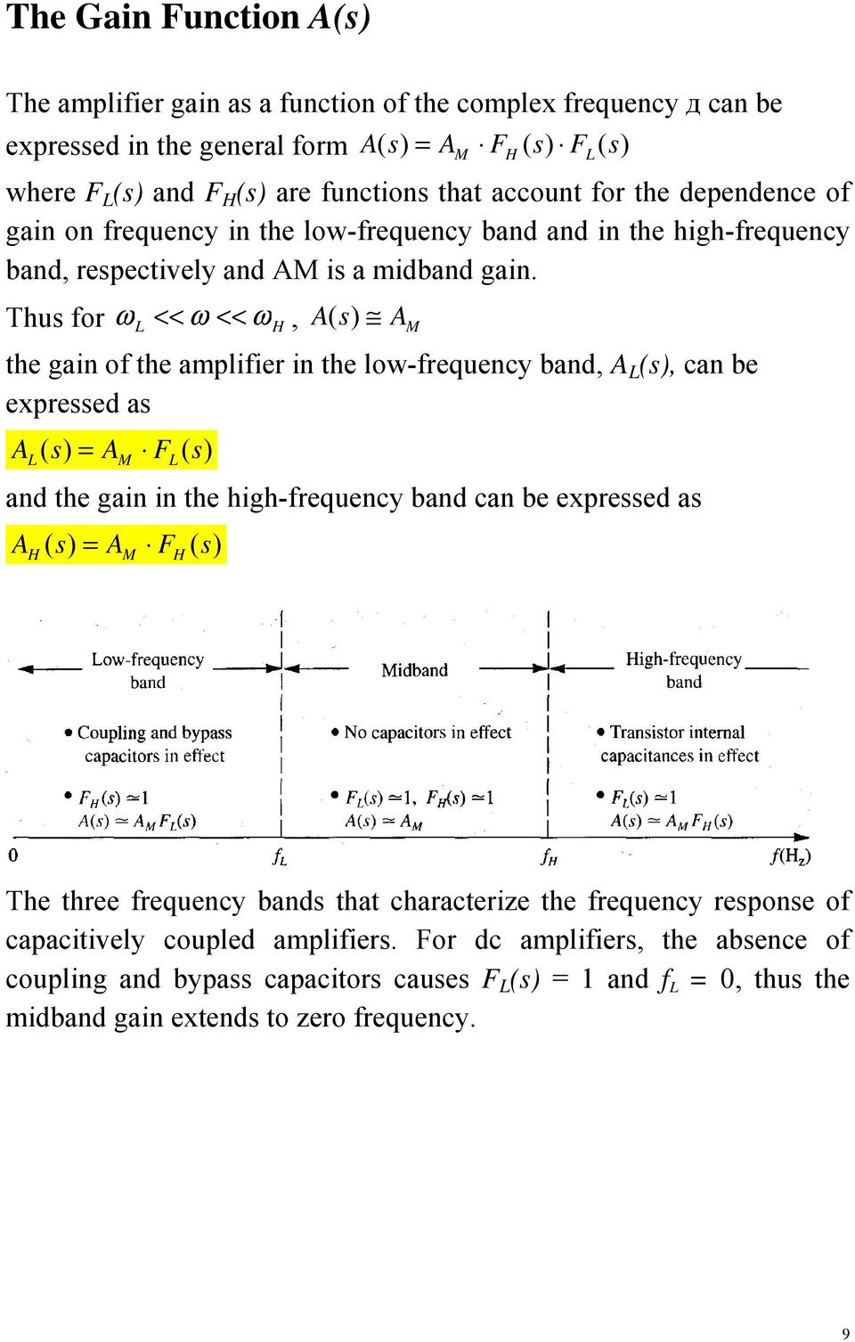 Thus for ω << ω << ω H, A( s) AM the gain of the amplifier in the low-frequency band, A (s), can be expressed as A = A F M and the gain in the high-frequency band can be expressed as A H = A