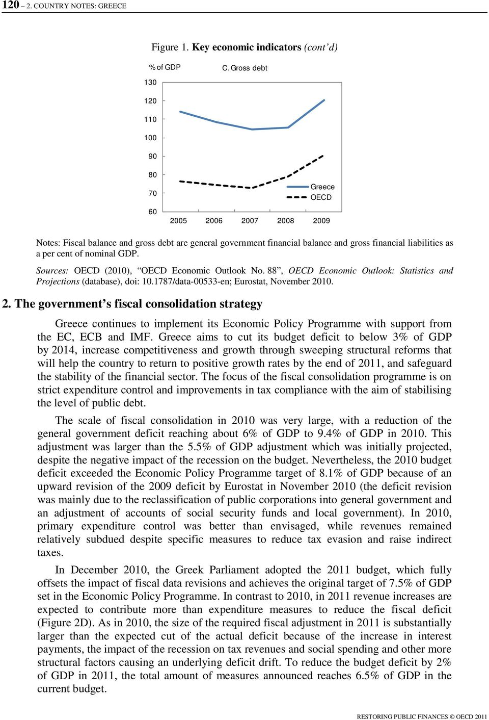 Sources: OECD (21), OECD Economic Outlook No. 88, OECD Economic Outlook: Statistics and Projections (database), doi: 1.1787/data-533-en; Eurostat, November 21