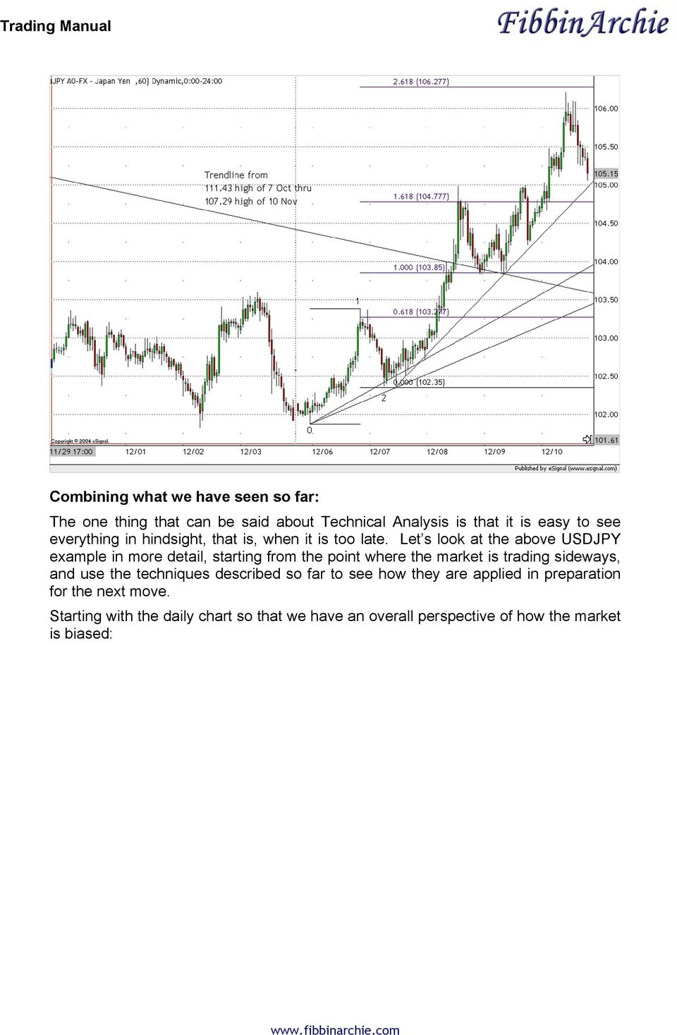 Let s look at the above USDJPY example in more detail, starting from the point where the market is trading sideways, and