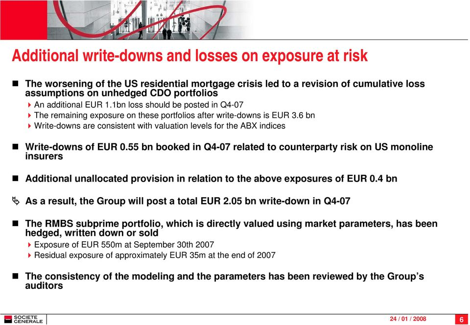 6 bn Write-downs are consistent with valuation levels for the ABX indices Write-downs of EUR 0.