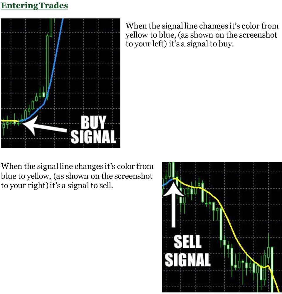 signal to buy.