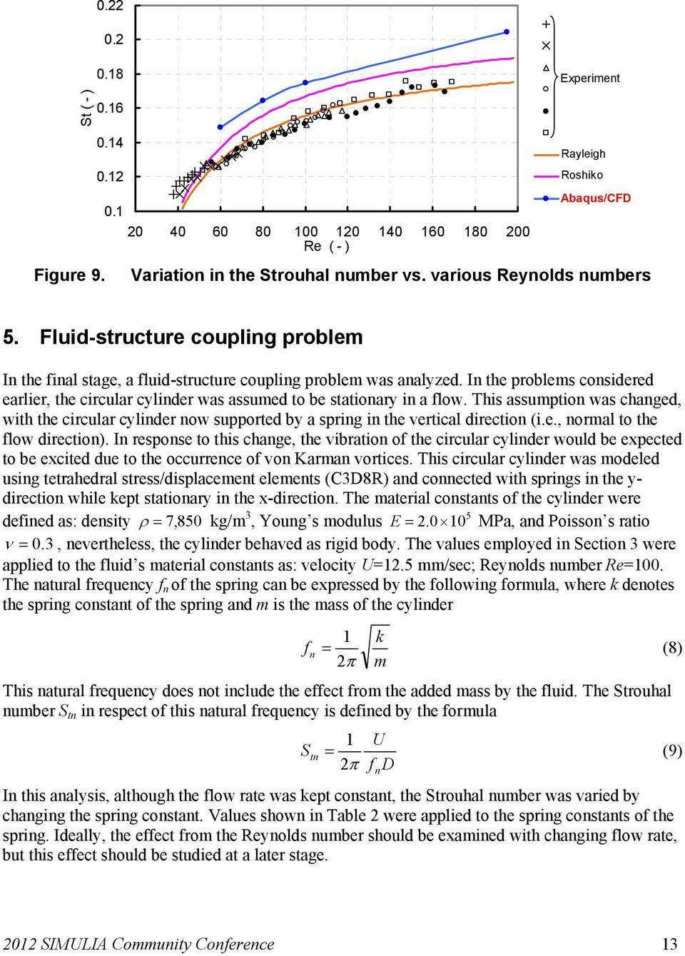 Variation in the Strouhal number vs. various Reynolds numbers 5. Fluid-structure coupling problem In the final stage, a fluid-structure coupling problem was analyzed.
