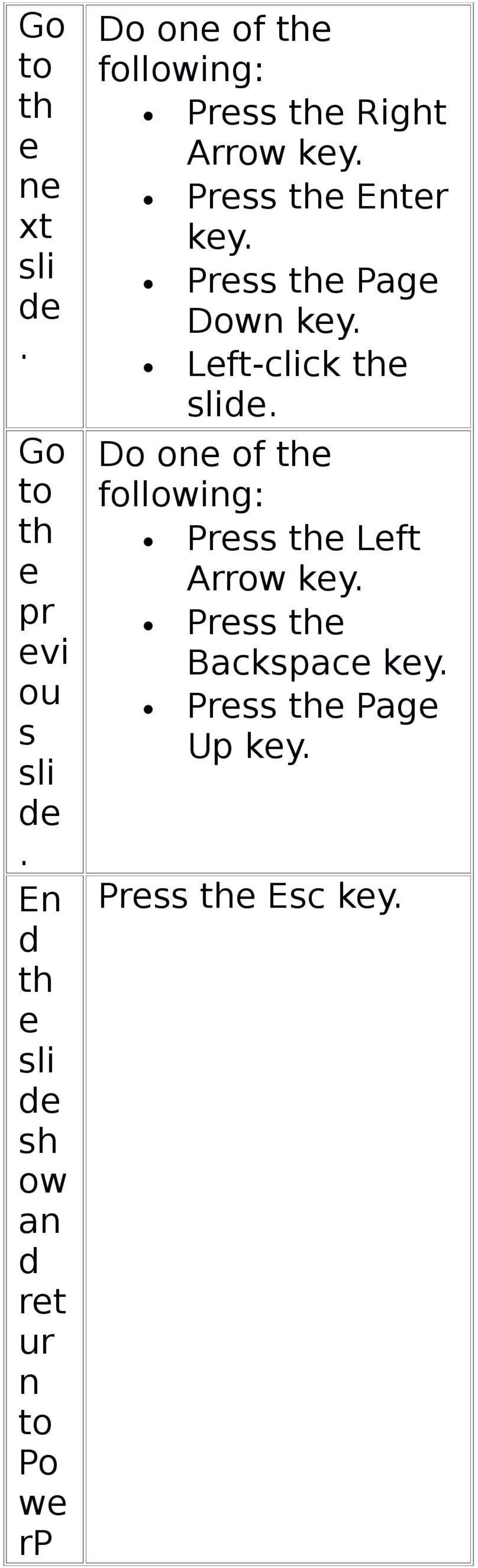 Right Arrow key. Press the Enter key. Press the Page Down key. Left-click the slide.