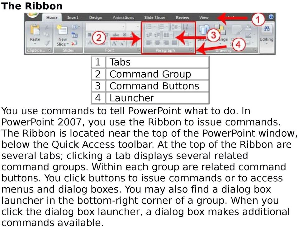 At the top of the Ribbon are several tabs; clicking a tab displays several related command groups. Within each group are related command buttons.