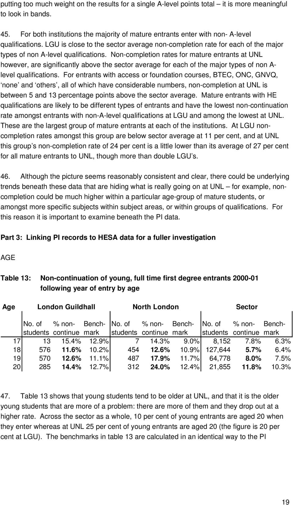 LGU is close to the sector average non-completion rate for each of the major types of non A-level qualifications.