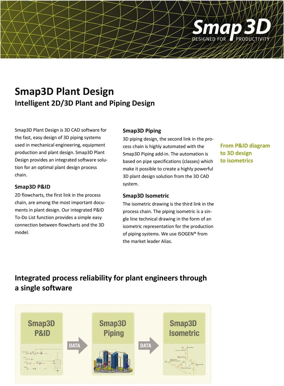 Smap3D P&ID 2D flowcharts, the first link in the process chain, are among the most important documents in plant design.