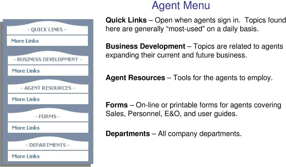 Business Development Topics are related to agents expanding their current and future business.
