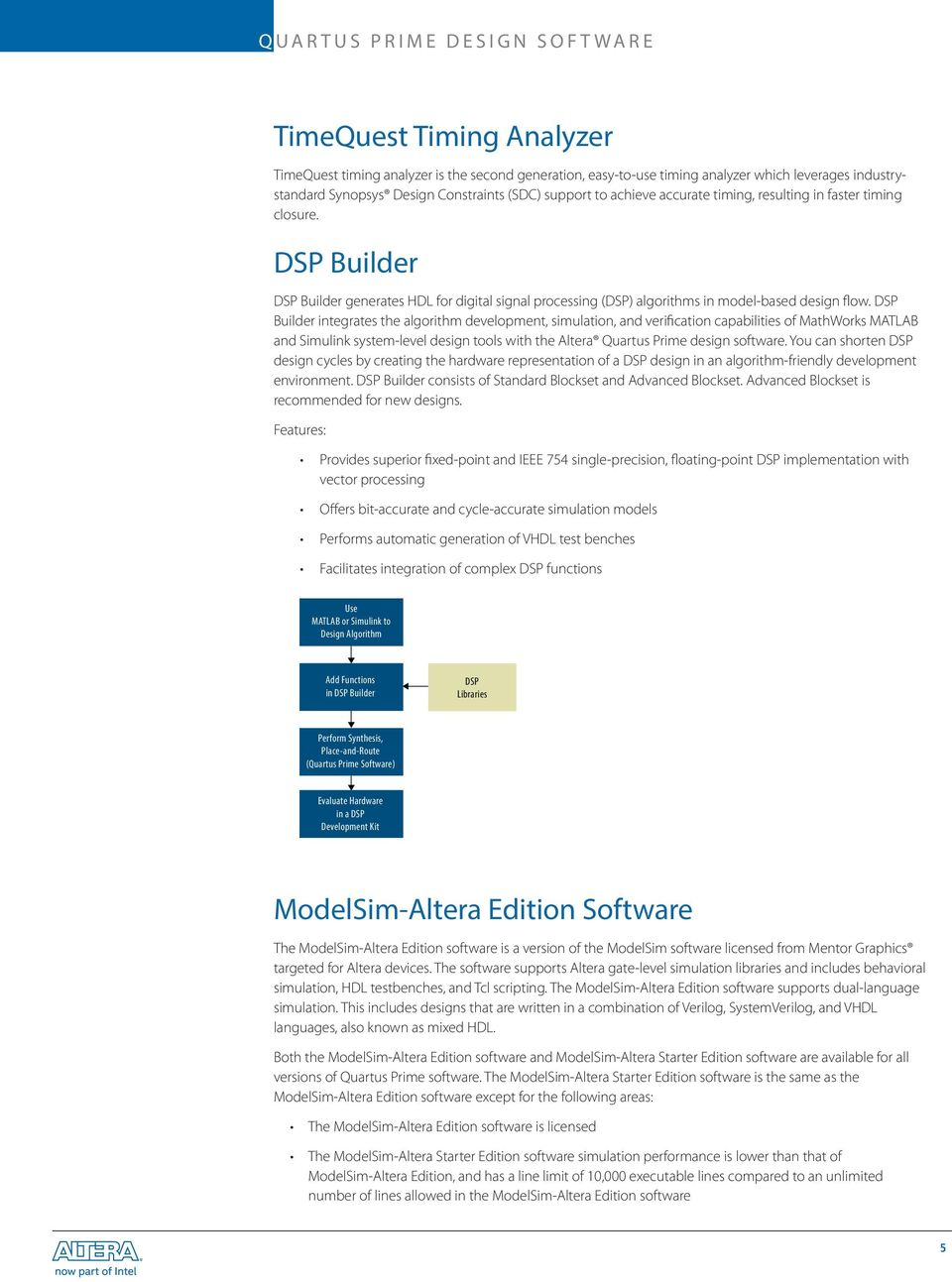 DSP Builder integrates the algorithm development, simulation, and verification capabilities of MathWorks MATLAB and Simulink system-level design tools with the Altera Quartus Prime design software.