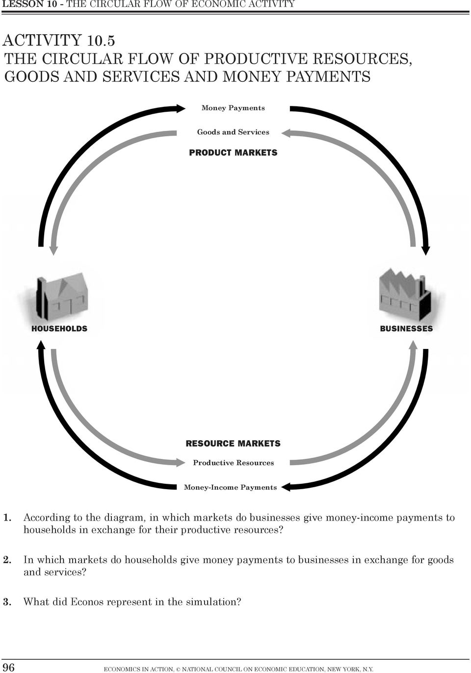 Lesson 10 the circular flow of economic activity pdf markets productive resources income 13 the circular flow of economic nvjuhfo Images