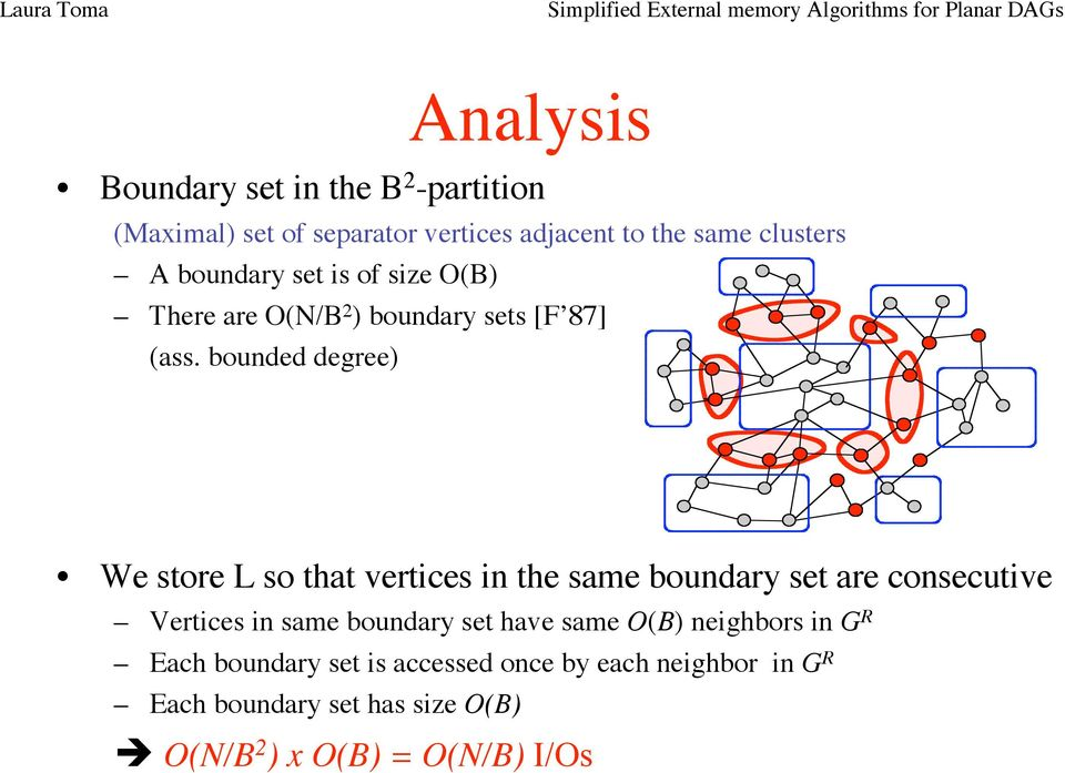 bounded degree) We store L so that vertices in the same boundary set are consecutive Vertices in same boundary