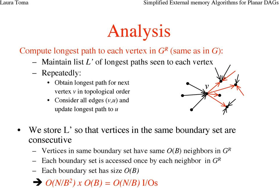 We store L so that vertices in the same boundary set are consecutive Vertices in same boundary set have same O(B) neighbors