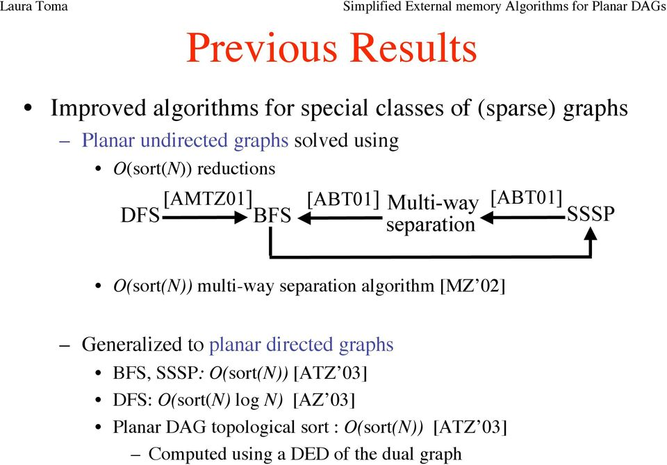 separation algorithm [MZ 02] Generalized to planar directed graphs BFS, SSSP: O(sort(N)) [ATZ 03] DFS: