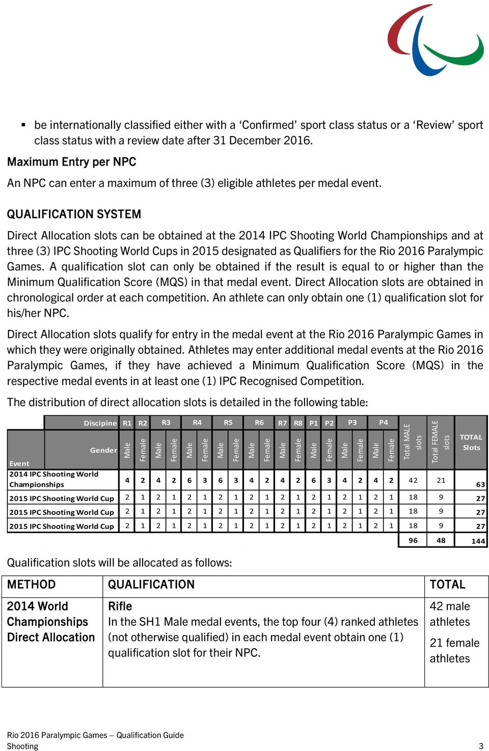 QUALIFICATION SYSTEM Direct Allocation slots can be obtained at the 2014 IPC Shooting World Championships and at three (3) IPC Shooting World Cups in 2015 designated as Qualifiers for the Rio 2016