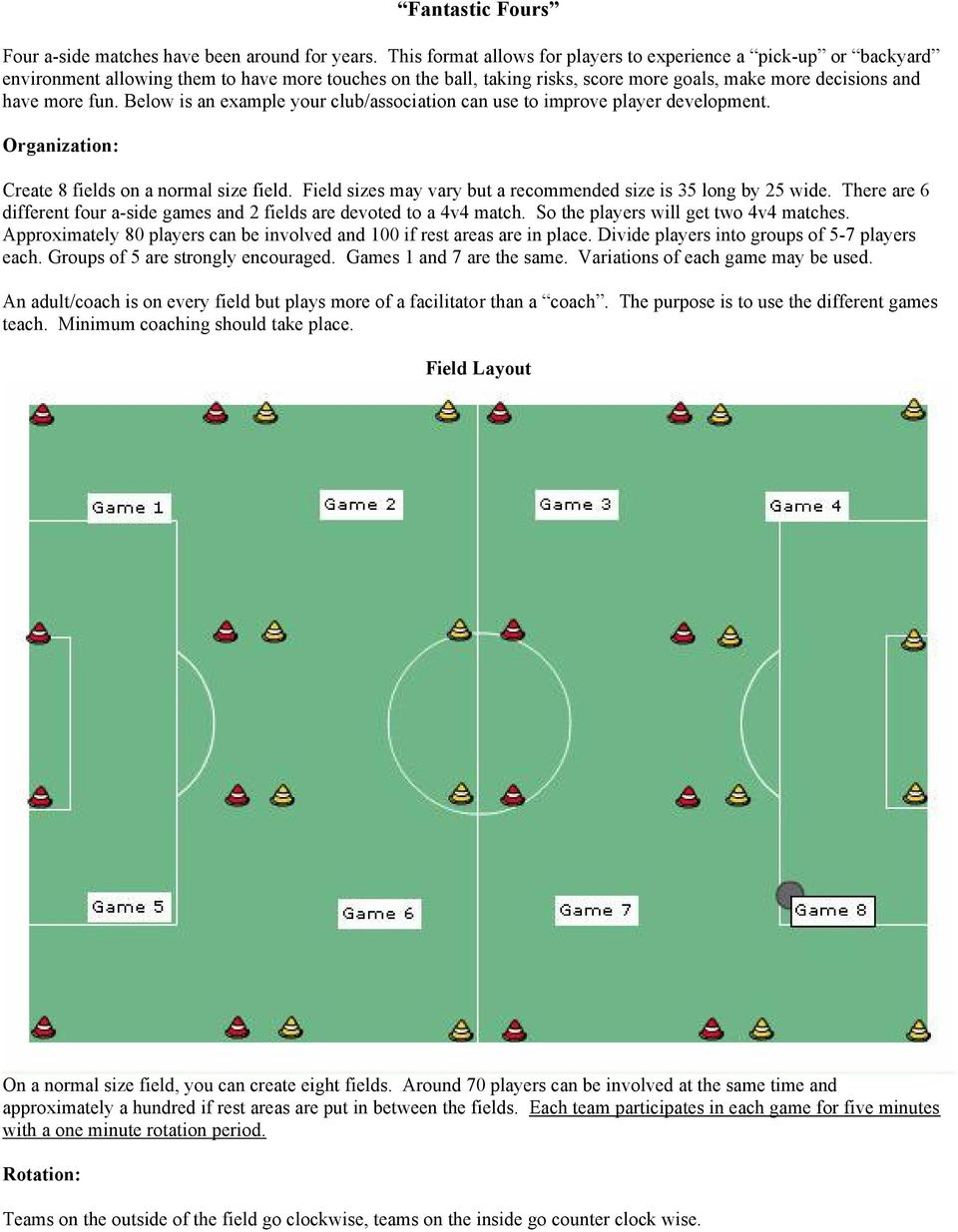 Below is an example your club/association can use to improve player development. Create 8 fields on a normal size field. Field sizes may vary but a recommended size is 35 long by 25 wide.