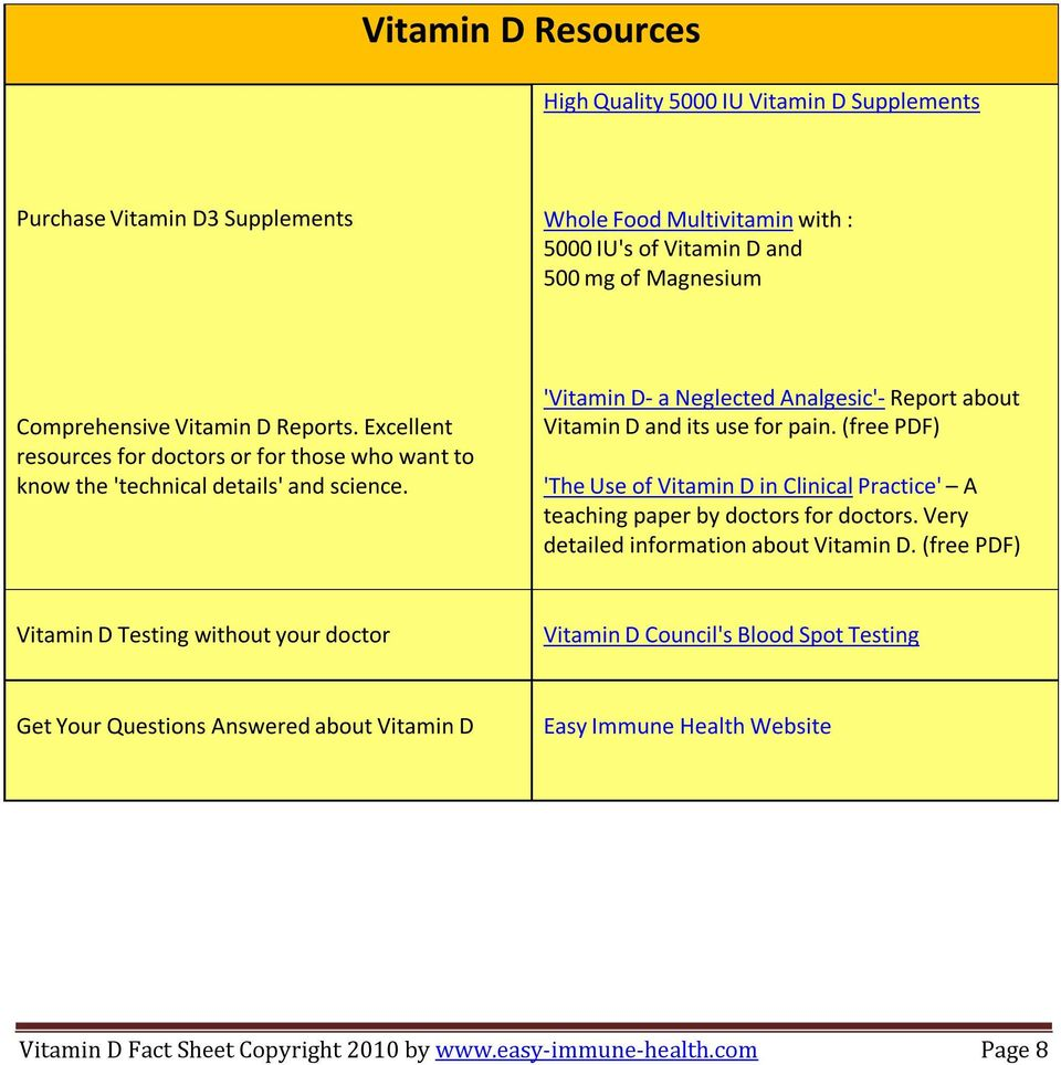 'Vitamin D a Neglected Analgesic' Report about Vitamin D and its use for pain. (free PDF) 'The Use of Vitamin D in Clinical Practice' A teaching paper by doctors for doctors.