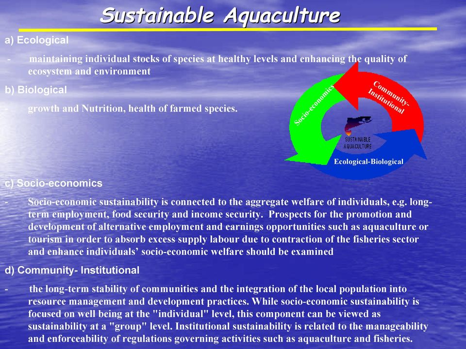 Prospects for the promotion and development of alternative employment and earnings opportunities such as aquaculture or tourism in order to absorb excess supply labour due to contraction of the