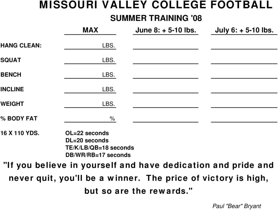 "OL=22 seconds DL=20 seconds TE/K/LB/QB=18 seconds DB/WR/RB=17 seconds ""If you believe in yourself and have"