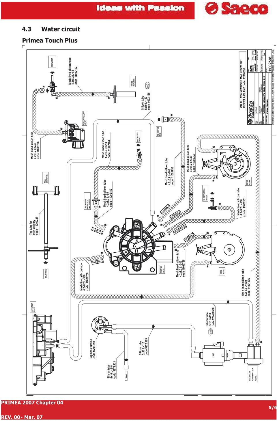 Wiring Diagram Saeco Coffee Maker Page 3 And Bunn Bxb Royal Office Schematics Bar