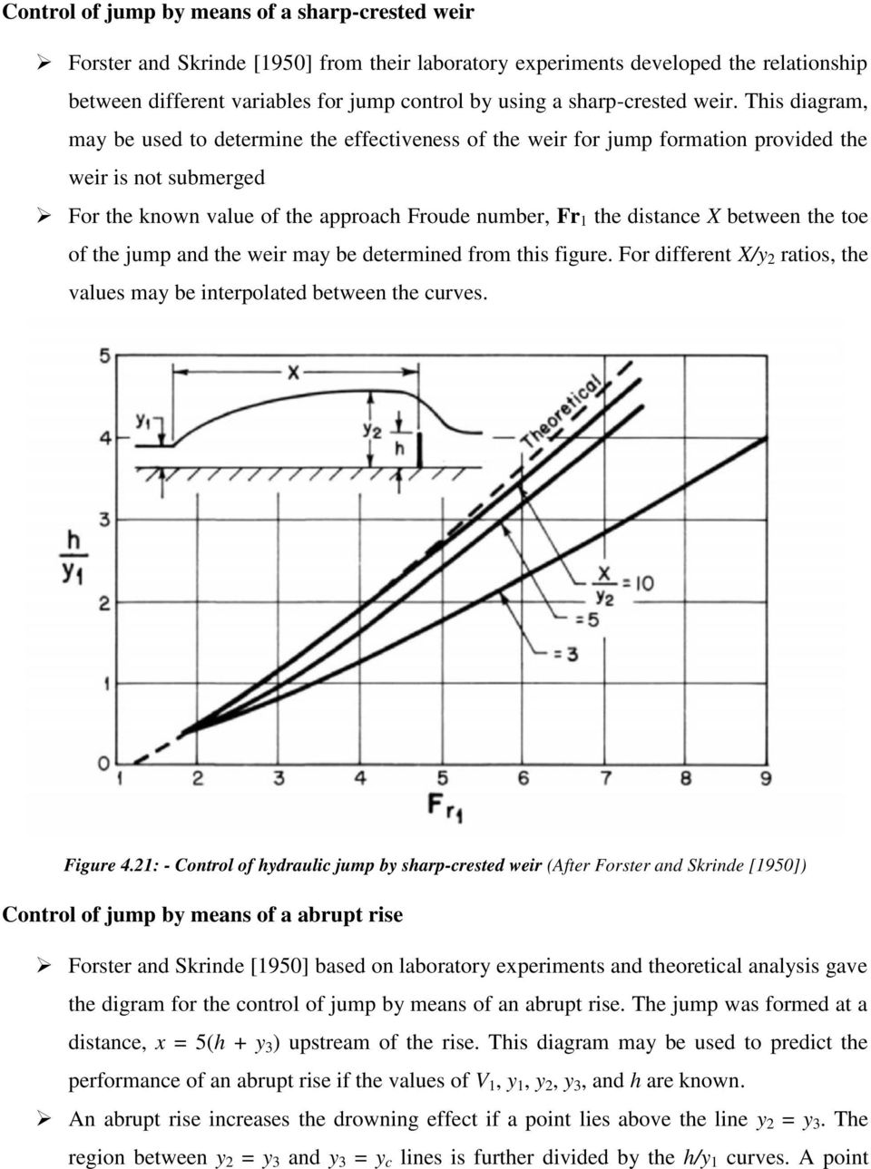 This diagram, may be used to determine the effectiveness of the weir for jump formation provided the weir is not submerged For the known value of the approach Froude number, Fr 1 the distance X