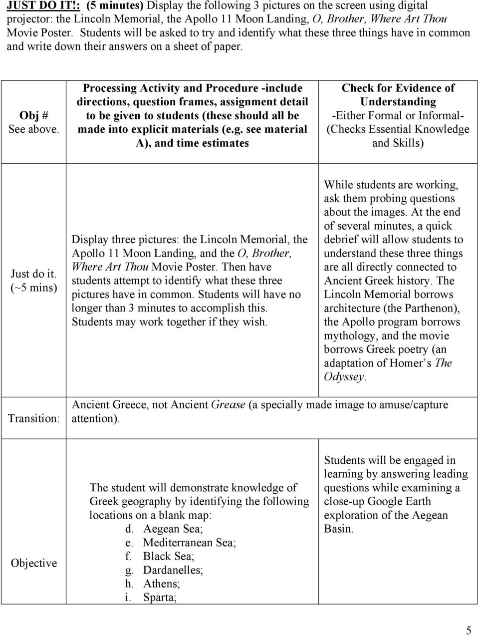 Processing Activity and Procedure -include directions, question frames, assignment detail to be given to students (these should all be made into explicit materials (e.g. see material A), and time estimates Check for Evidence of Understanding -Either Formal or Informal- (Checks Essential Knowledge and Skills) Just do it.