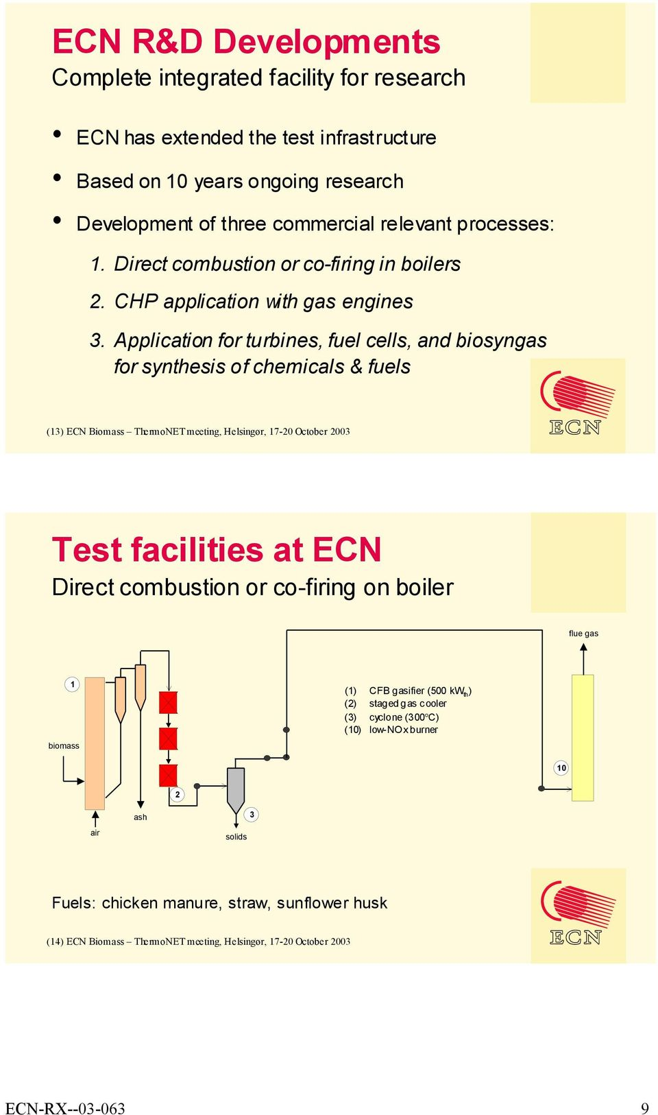 Application for turbines, fuel cells, and biosyngas for synthesis of chemicals & fuels (1) ECN Biomass ThermoNET meeting, Helsingør, 17-20 October 200 Test facilities at ECN Direct