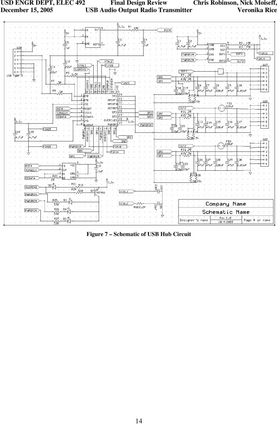 Usb Audio Output Transmitter Electrical Engineering Senior Design Pdf Mp3 Player Circuit Board Rev A Schematic Diagrams 15 Figure 8 Hub Pcb Layout