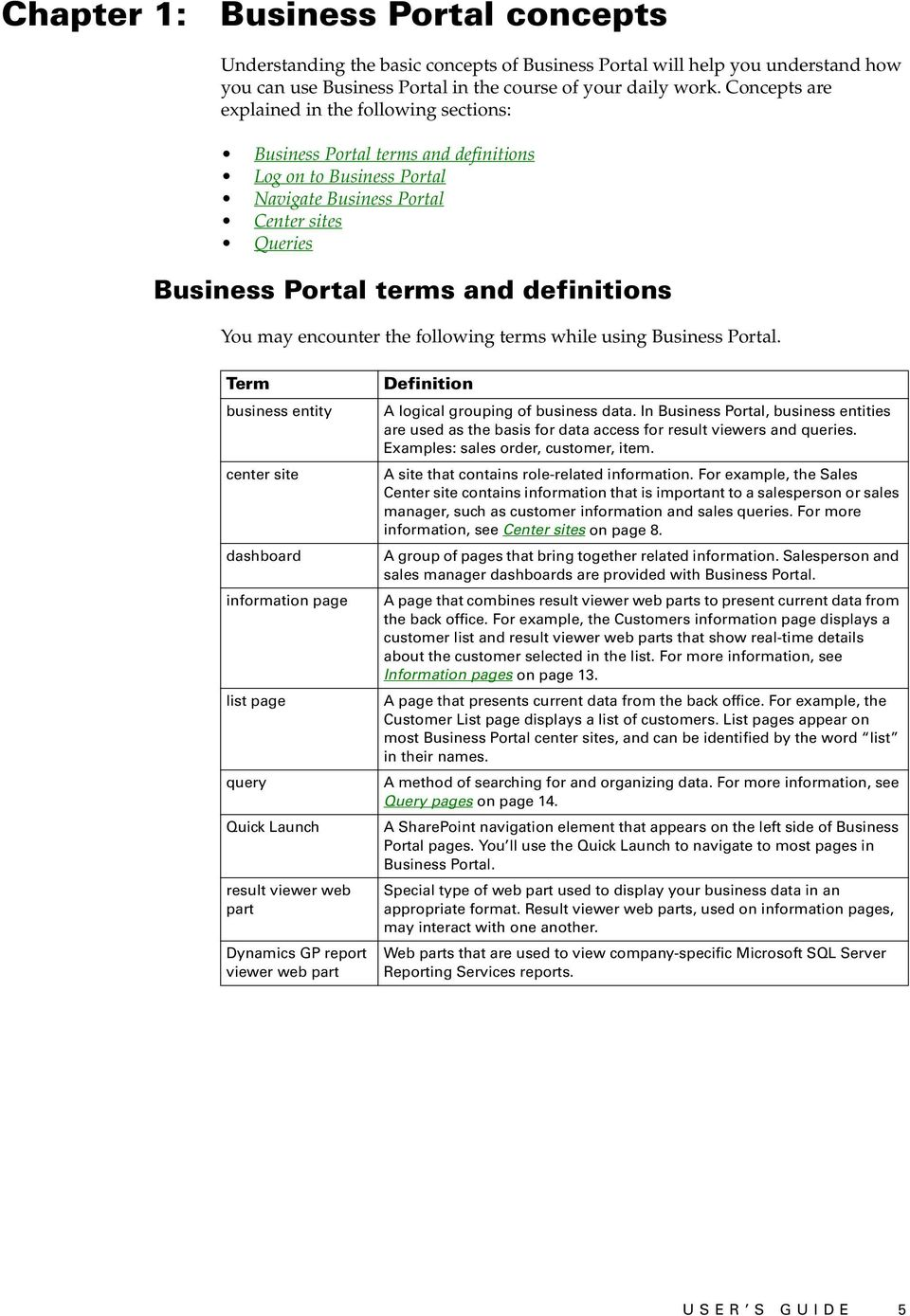You may encounter the following terms while using Business Portal.