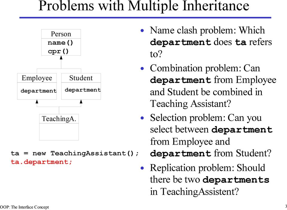 Combination problem: Can department from Employee and Student be combined in Teaching Assistant?