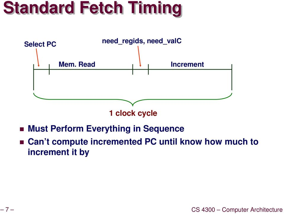 Everything in Sequence Can t compute incremented PC