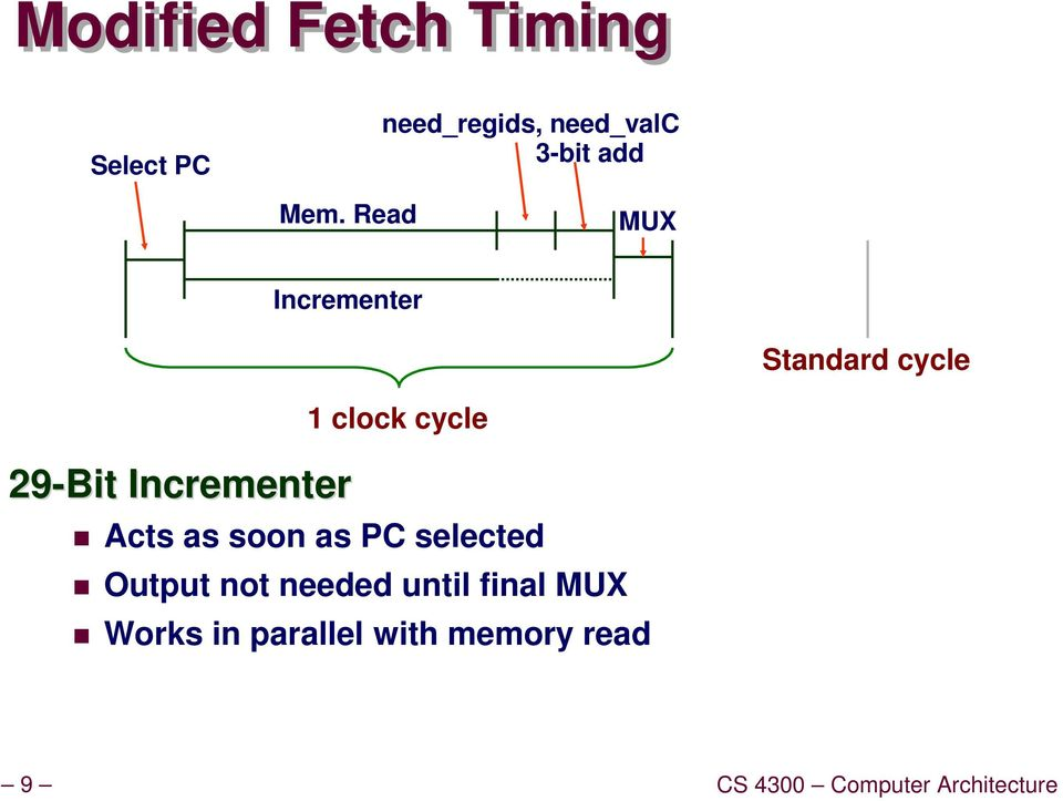 clock cycle Acts as soon as PC selected Output not needed until