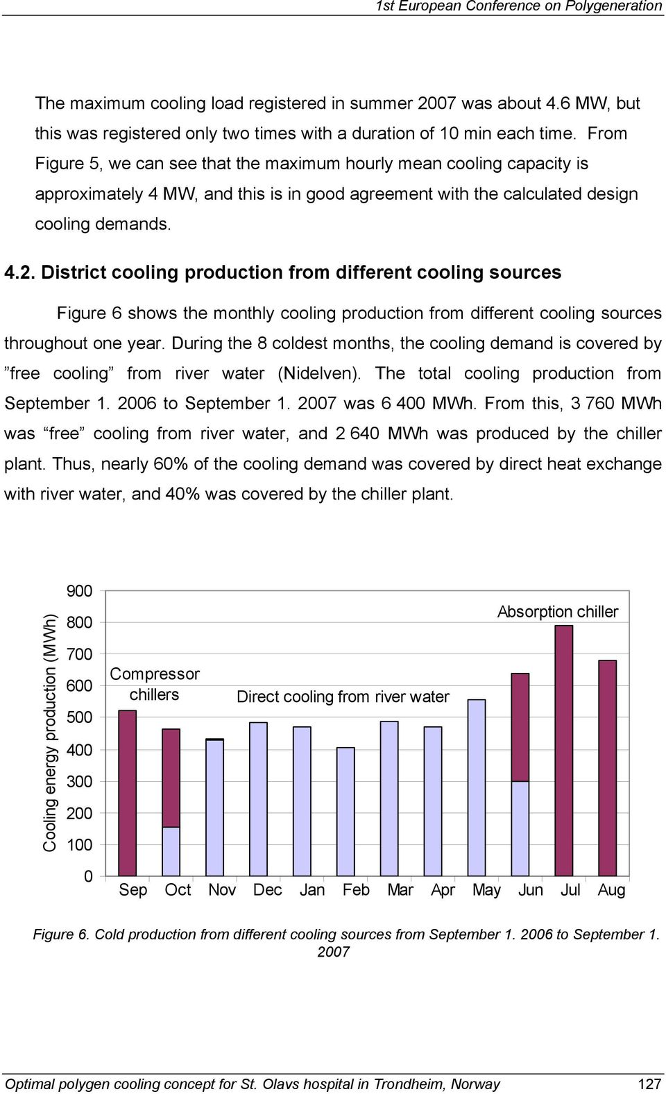 District cooling production from different cooling sources Figure 6 shows the monthly cooling production from different cooling sources throughout one year.