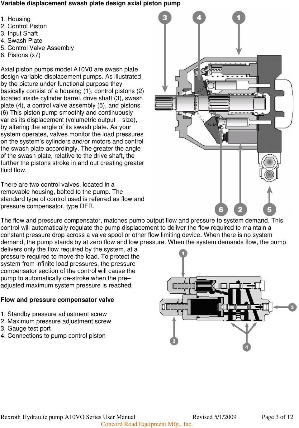 As illustrated by the picture under functional purpose they basically consist of a housing (1), control pistons (2) located inside cylinder barrel, drive shaft (3), swash plate (4), a control valve
