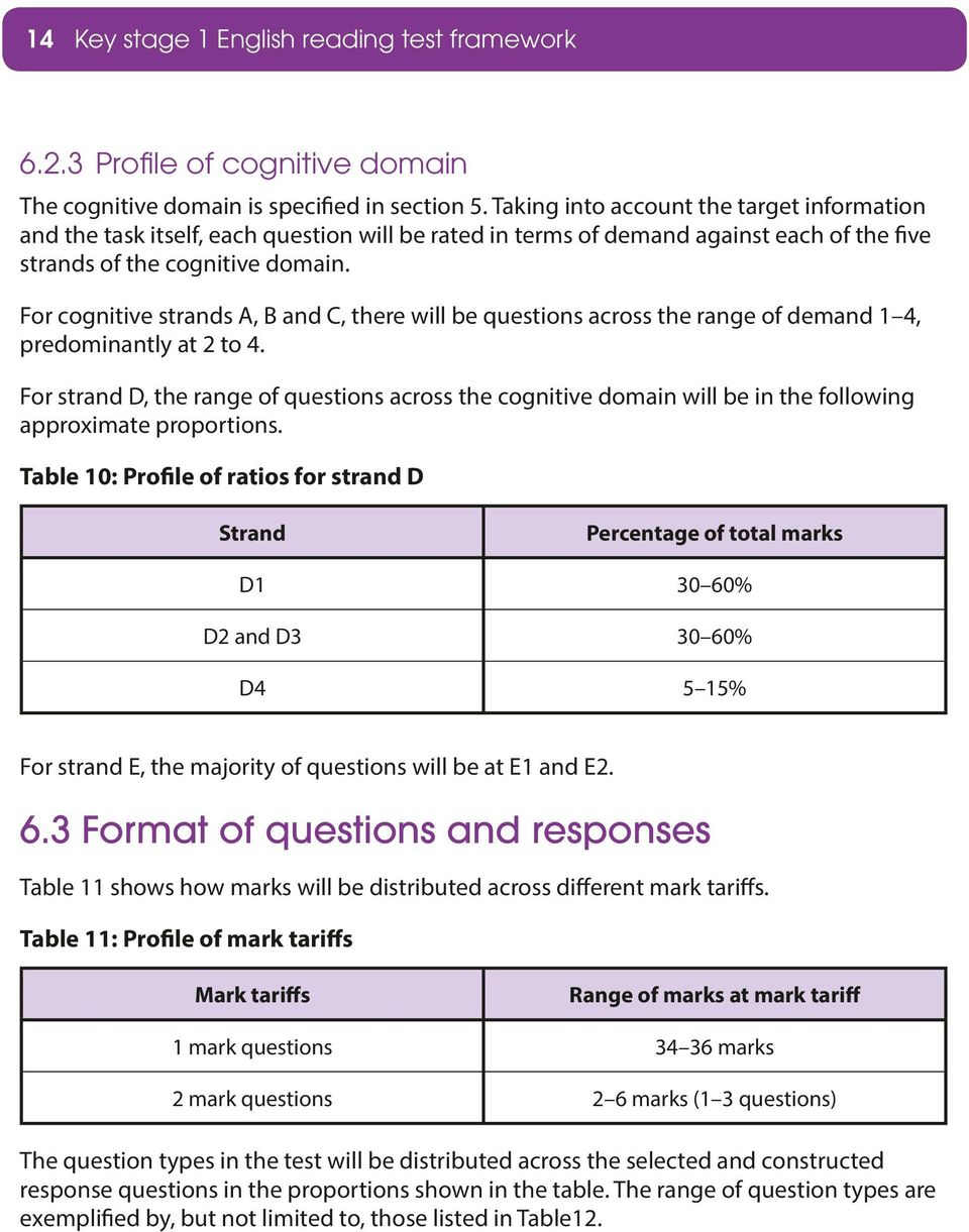 For cognitive strands A, B and C, there will be questions across the range of demand 1 4, predominantly at 2 to 4.